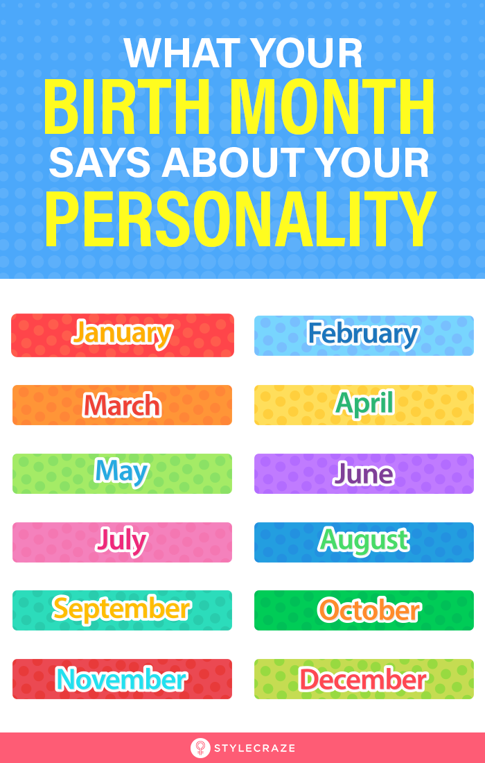 What Your Birth Month Says About Your Personality in 2020