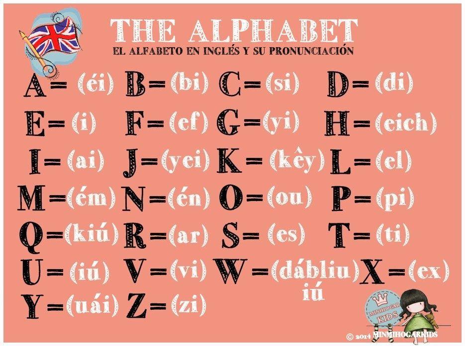 Best 25+ Alfabeto en ingles pronunciacion ideas only on Pinterest
