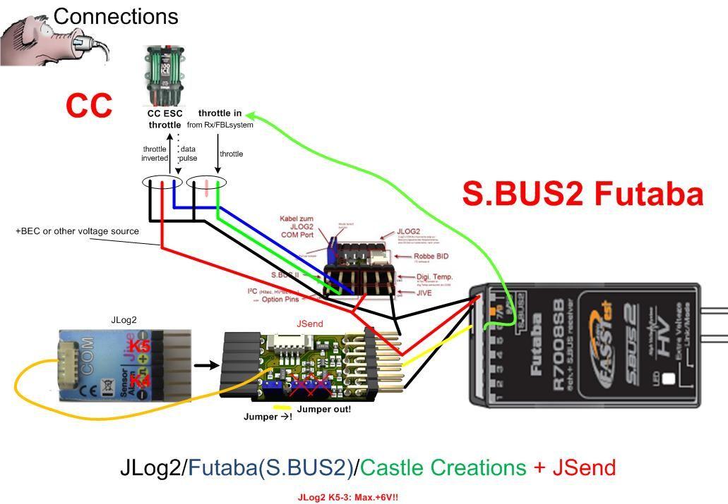 Cc3d Mini Wiring Diagram | CC3D Libre Pilot CGS | Diagram