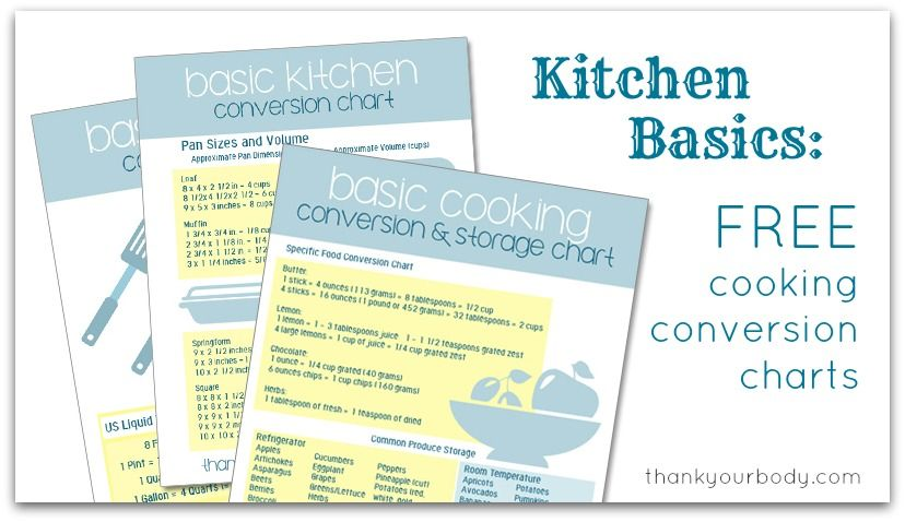 Kitchen basics handy cooking conversion charts free downloads i kitchen basics handy cooking conversion charts free downloads forumfinder Image collections