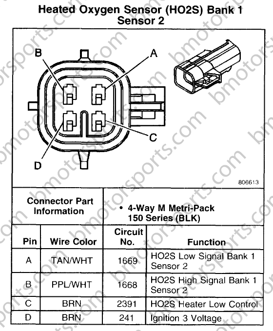 O2 Sensor Wiring Color Codes