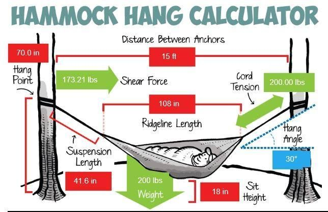 Ultimate hang calculator now if i can just remember these.