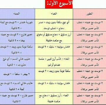 Pin By وهم On Se7ah Nutrition Diet Plan Diet Loss Health Diet