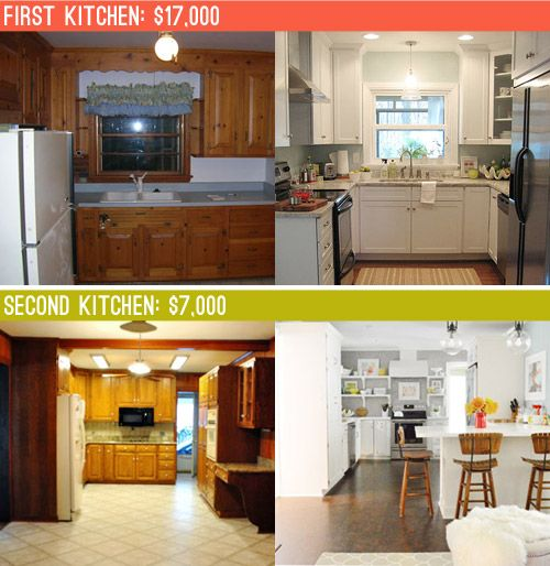 Kitchen Update Cost Estimate: What Our First & Second Houses Taught Us