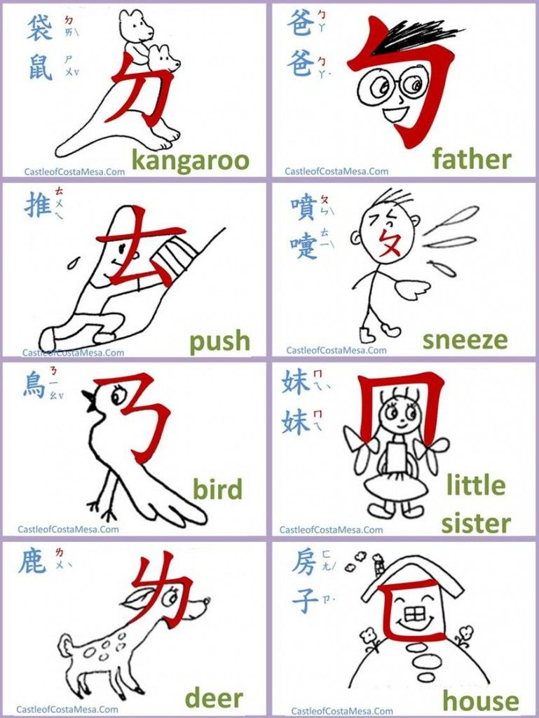 Learn to Recognize and Write Chinese Characters (PDF)