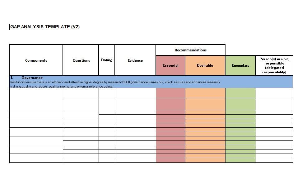 Gap Analysis Template Excel Templates Analysis Stock Analysis