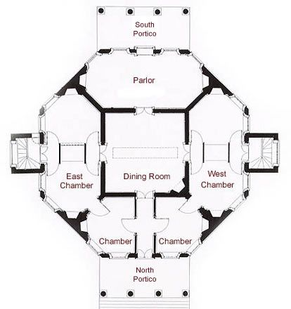 Poplar Forest Floor Plan: Thomas Had It RIGHT! Round HouseFlat RoofHouse ...