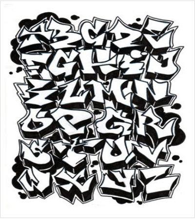 Graffiti Style Cool Letters | Serawot: Graffiti Alphabet