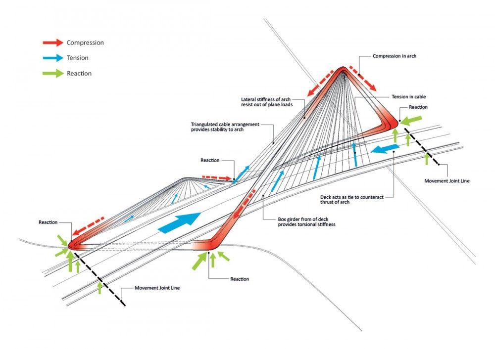 Gallery of Infinity Loop Bridge / 10 Design + Buro Happold