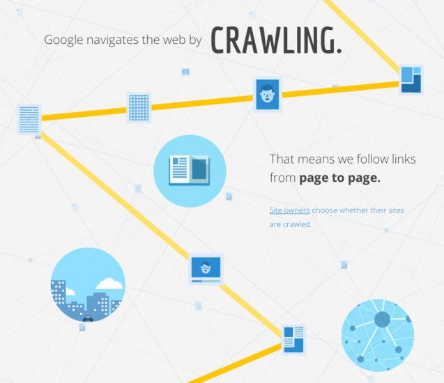 #Google crawling the #internet