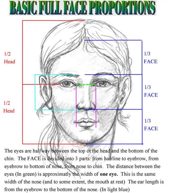 how to draw a symmetrical face