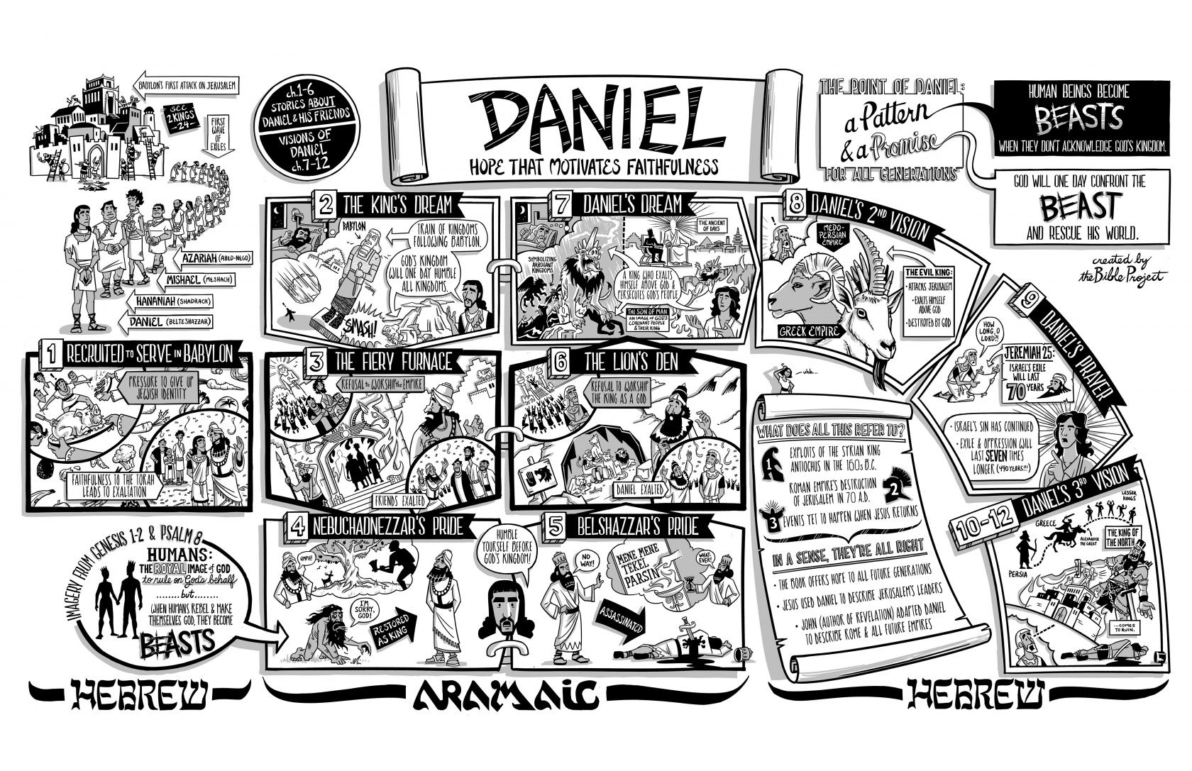 Book Of Daniel Synopsis Video The Bible Project The Story