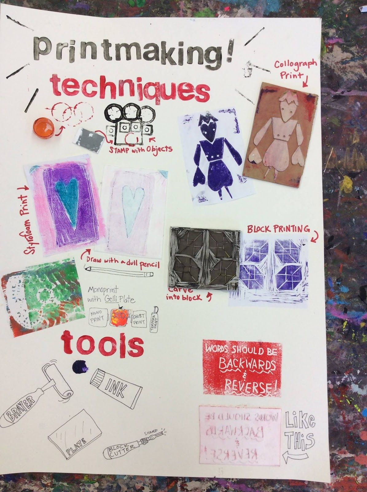 Meramec Choice Art With Images Art Lessons Elementary Art Room Posters Art Teaching Resources