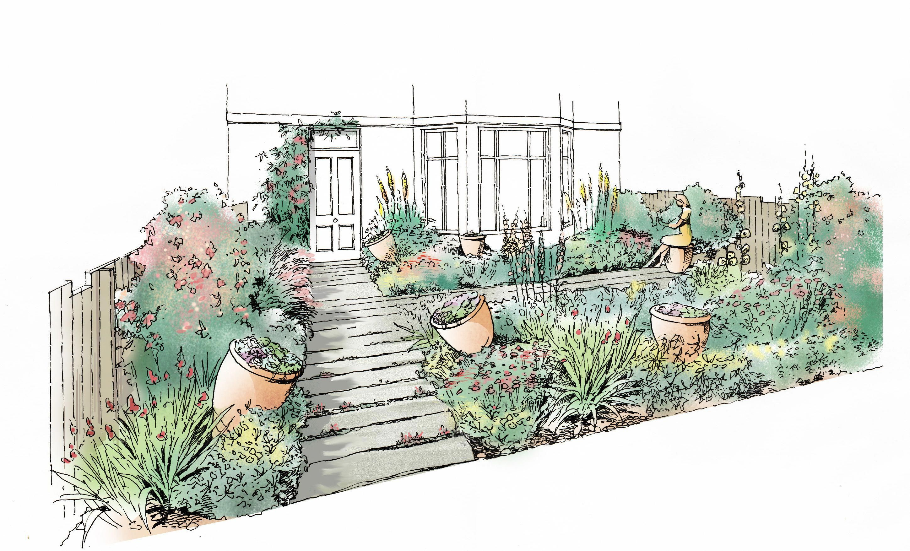 Landscape gardening jobs near me supplement to landscape - Architectural designers near me ...