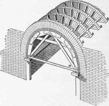 Vintage Masonry Arches