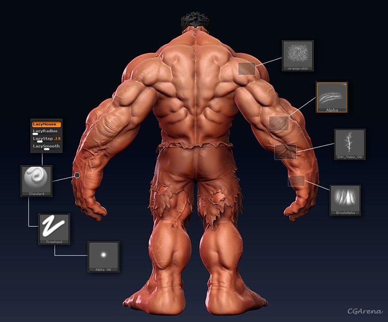 Super heróis | RECURSOS | Pinterest | Anatomía, Escultura y Anatomía ...