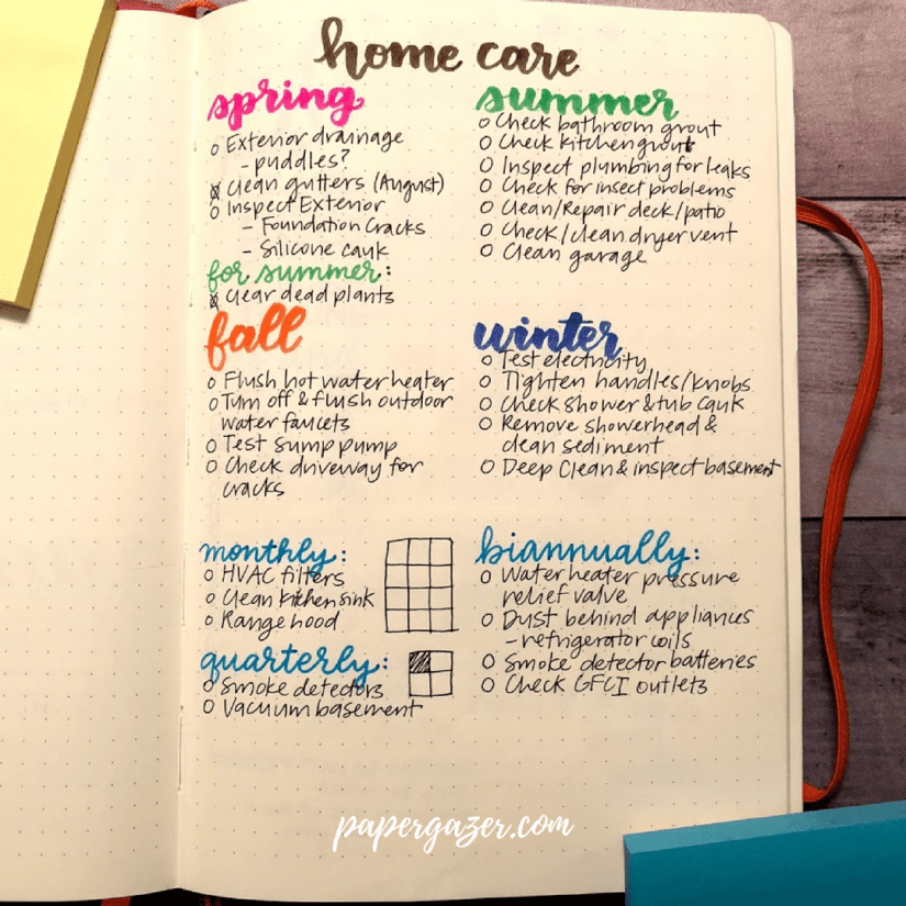 Getting Ready For The New Year Bullet Journal October Journal Lists Bullet Journal Themes