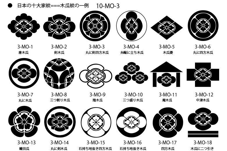 十大家紋 木瓜紋の一例 家紋 家紋 木瓜 デザイン