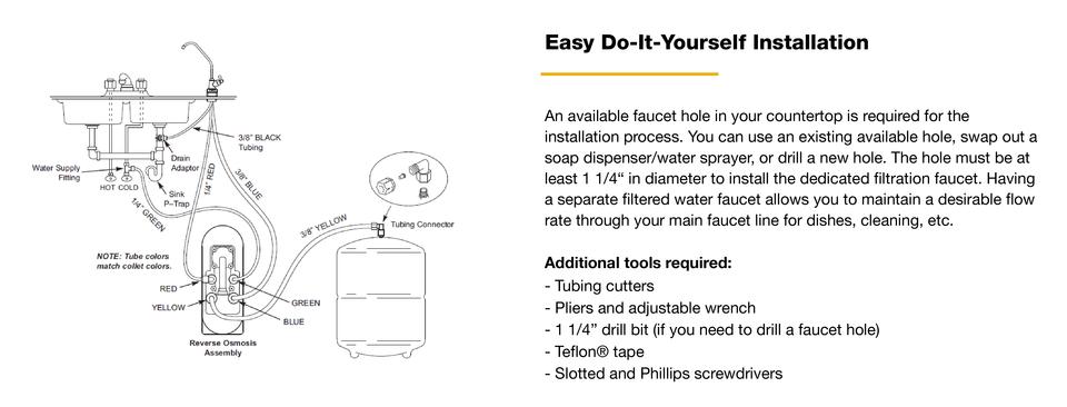 Whirlpool Premium TripleStage Reverse Osmosis Filtration