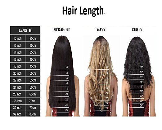 Image Result For 30 Inch Hair