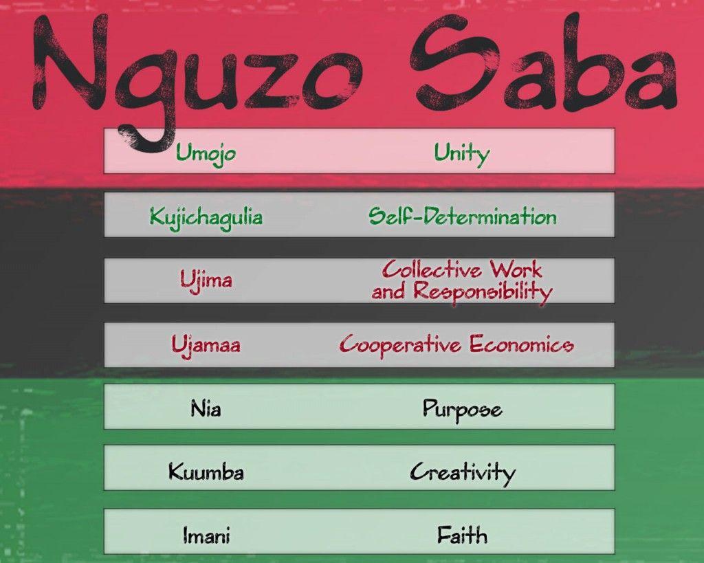 Kwanzaa Principles Background
