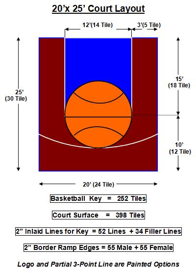 20 X 25 Dimensions Of Backyard Basketball Half Court Google