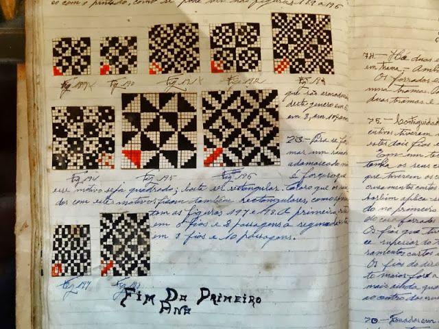 Use this link: http://www.perdi-o-fio-a-meada.blogspot.it/2013/09/museu-dos-lanificios.html