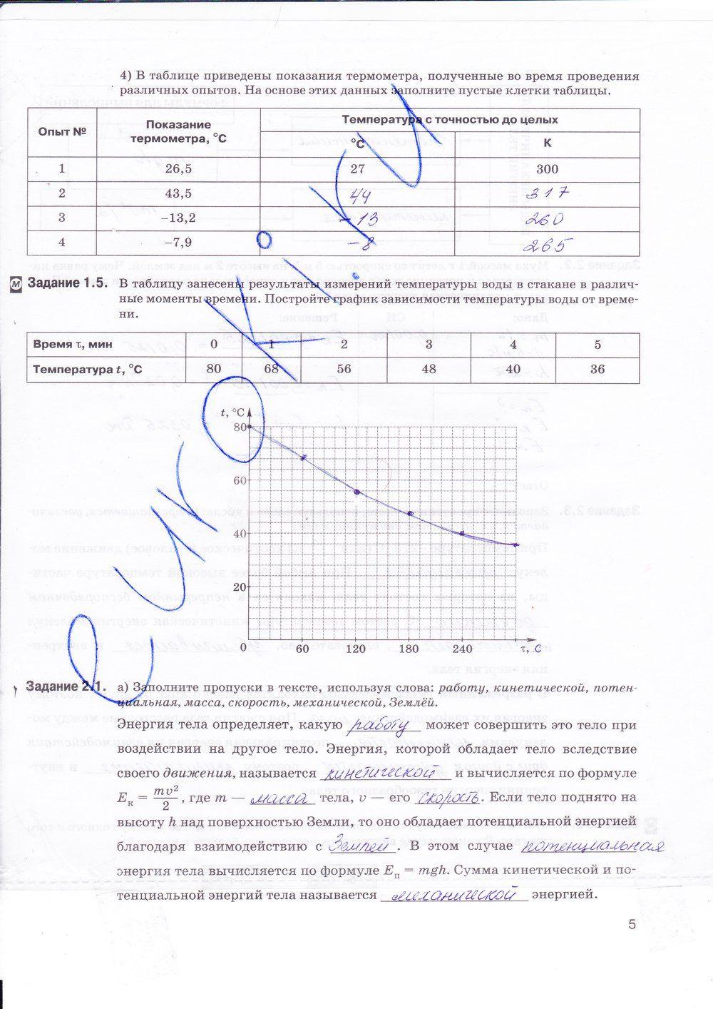 Готовые домашние задания 8 класс по русскому языку для украинских школ