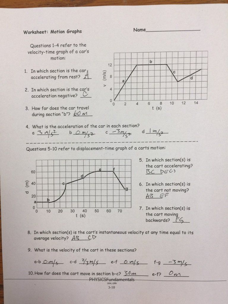 Motion Graphs Physics Worksheet Answers Motion Graph Answers 1 2020