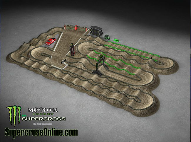 2014 Monster Energy AMA Supercross Track - Toronto