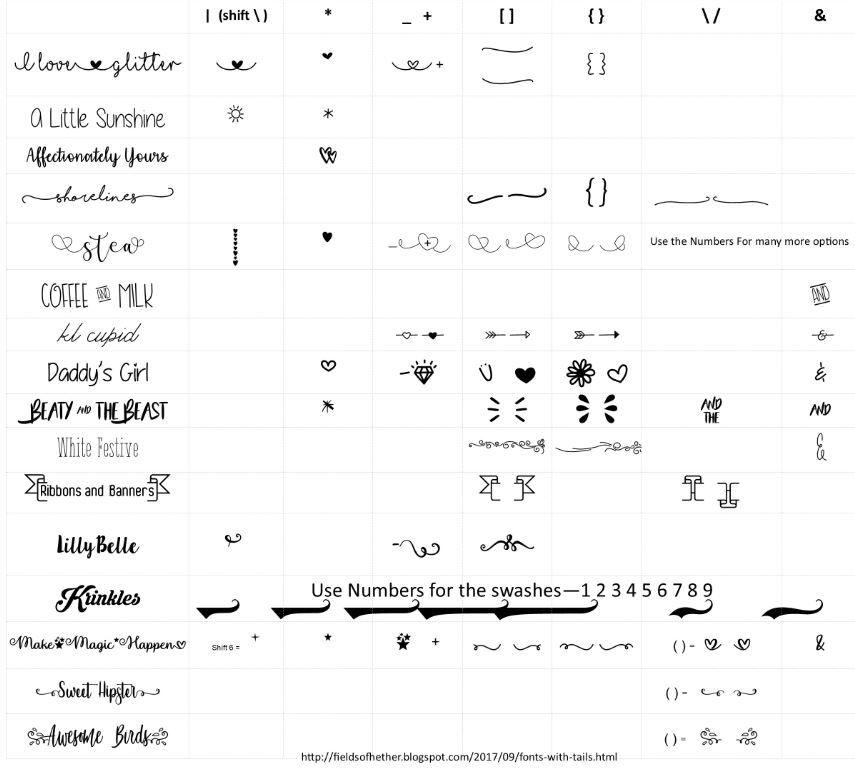 Fonts With Tails (Glyphs) Cheat Sheet | Jiminy Cricut | Glyph font