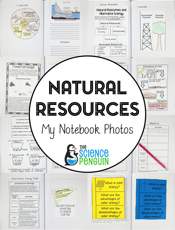 Photos from my Interactive Science Notebook: Natural Resources and Alternative Energy