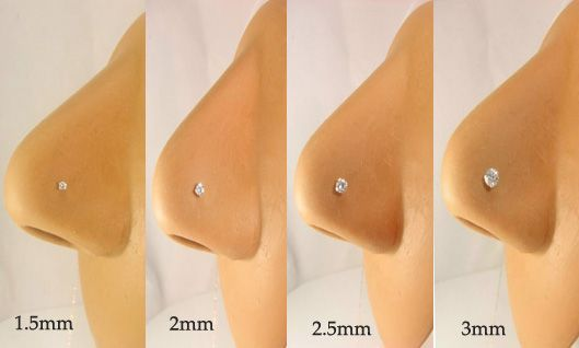 Nose Jewelry Size Chart Gauges And Sizes For Nose Rings Nose