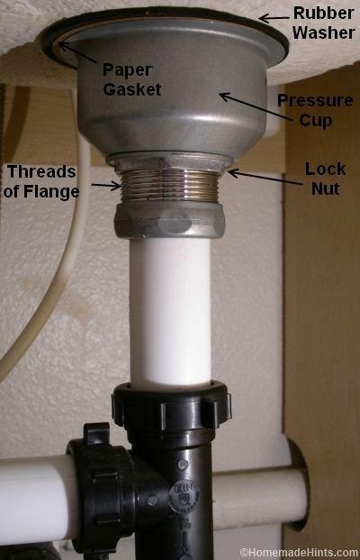 sink drain kitchen sink install
