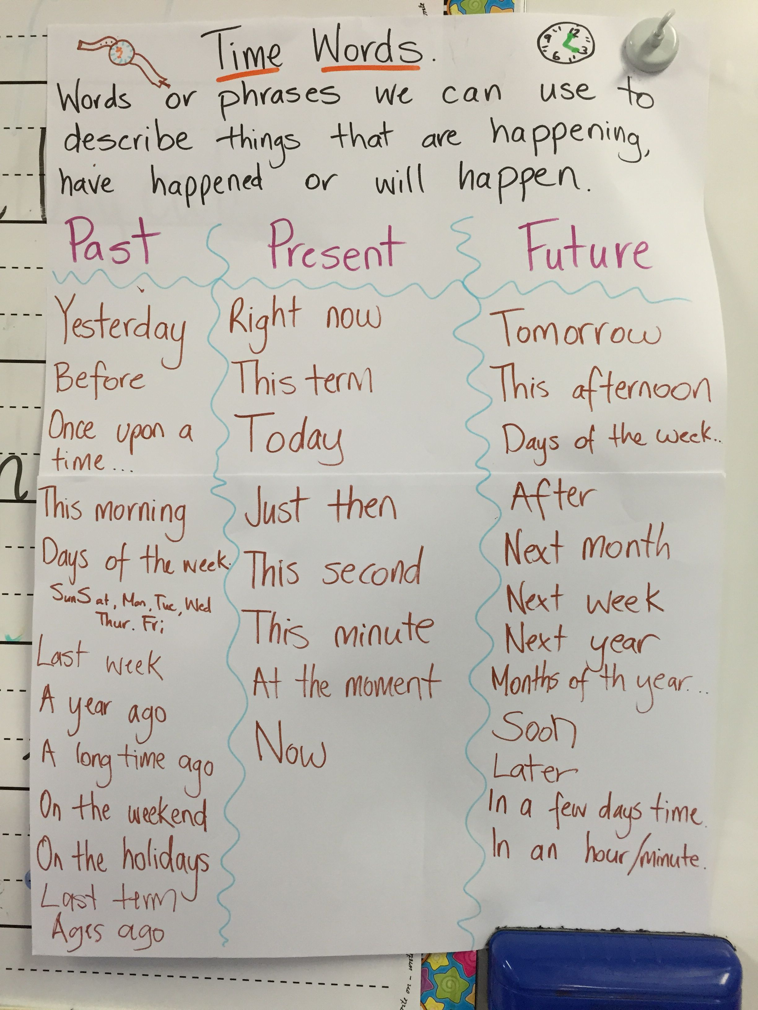Time Words Anchor Chart