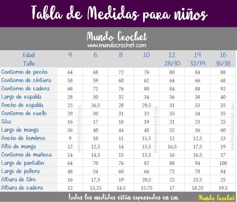 Tabla De Medidas Para Niños Tejidos Crochet Ganchillo Tabla De Medidas Patrones De Tejido Para Niños Tabla De Puntos