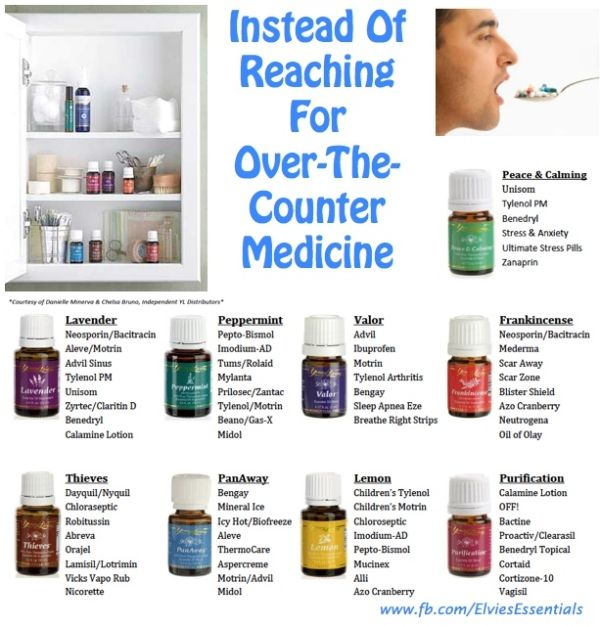 Instead Of Reaching For OverTheCounter Medicine Young Living Has