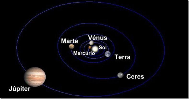 Imagenes Del Sistema Solar Planetas Maquetas Dibujos Informacion Sistema Solar Planetas Del Sistema Solar