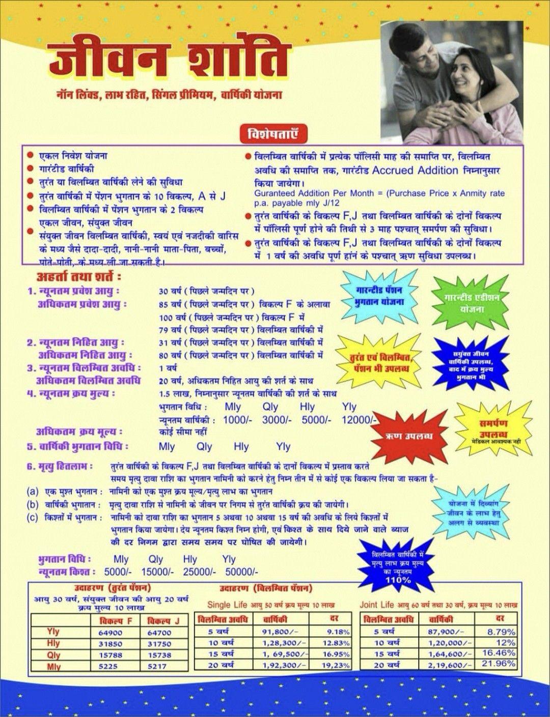 Jeevan Shanti Plan Table 850 Insurance investments