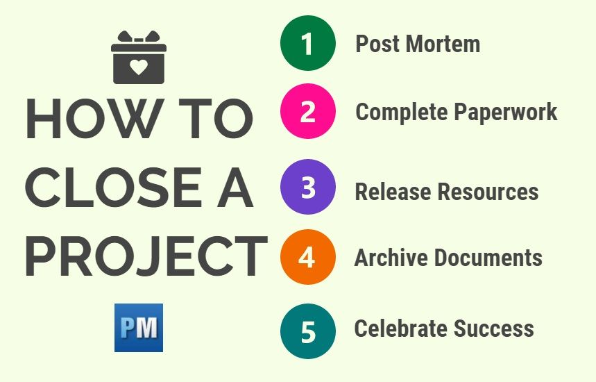 5 Steps To Project Closure Checklist Included Projectmanagement101 Theprojectmanagerb Project Management Templates Project Management Tools Project Success