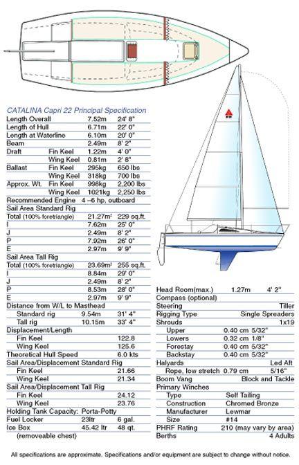 catalina 22 sail boat wiring diagram  1989 suzuki swift gti