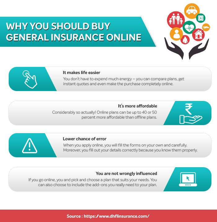 Why You Should Buy General Insurance Online Online Insurance Insurance How To Plan