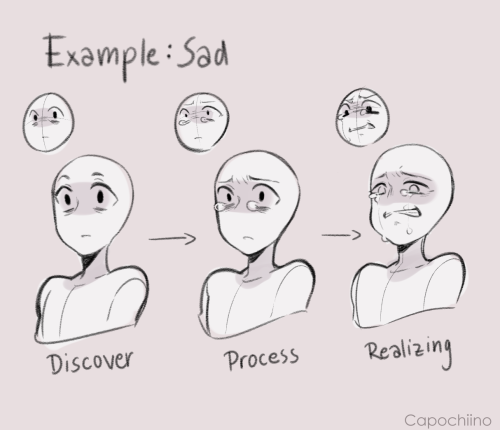 Capo Art Reference Poses Drawing Expressions Art Reference