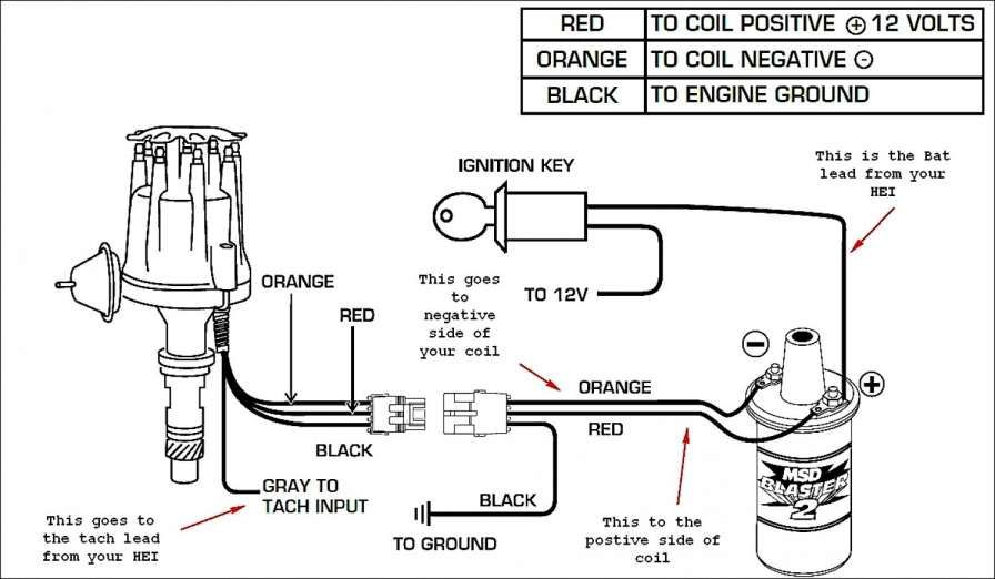 15 Basic Engine Wiring Diagram Engine Diagram Wiringg Net Ignition Coil Diagram Online Electrical Diagram