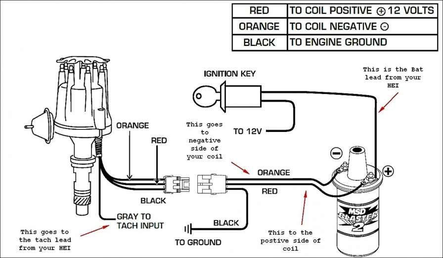 15 basic engine wiring diagram  engine diagram  wiringg