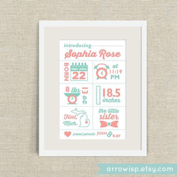 Custom Baby Birth Announcement Printable Posters Digital Art – Birth Announcement Poster