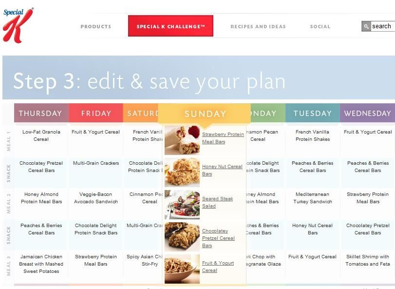 Special K Meal Plan What You Know About Special K Meal Plan And What You Don T Know About Sp Special K Diet Diet Plans For Women Diet Plan Menu