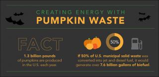 Turn Your Halloween Pumpkins Into Power