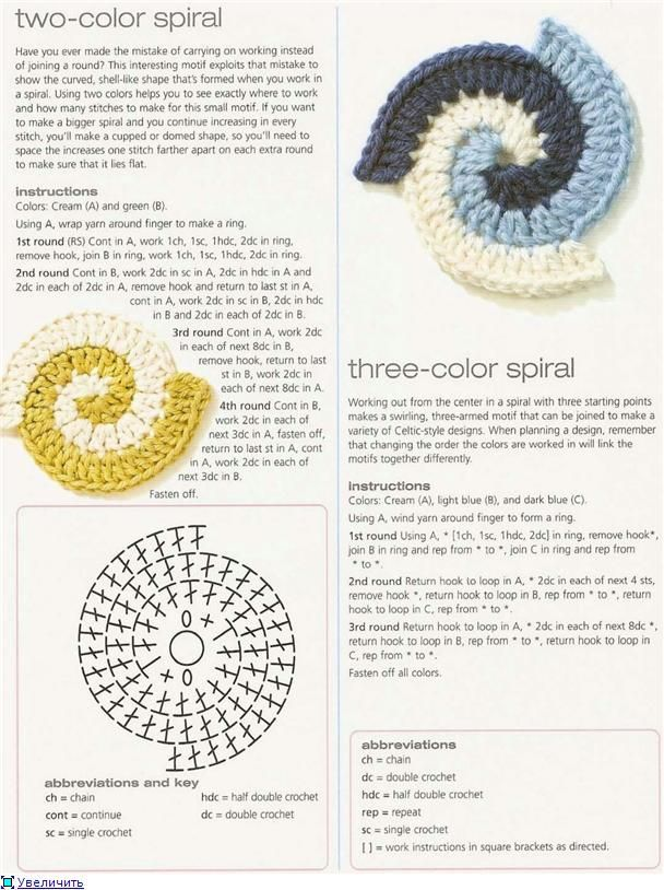 코바늘 무료 도안- 코바늘 패턴 : 네이버 블로그 | 뜨게질 | Pinterest ...