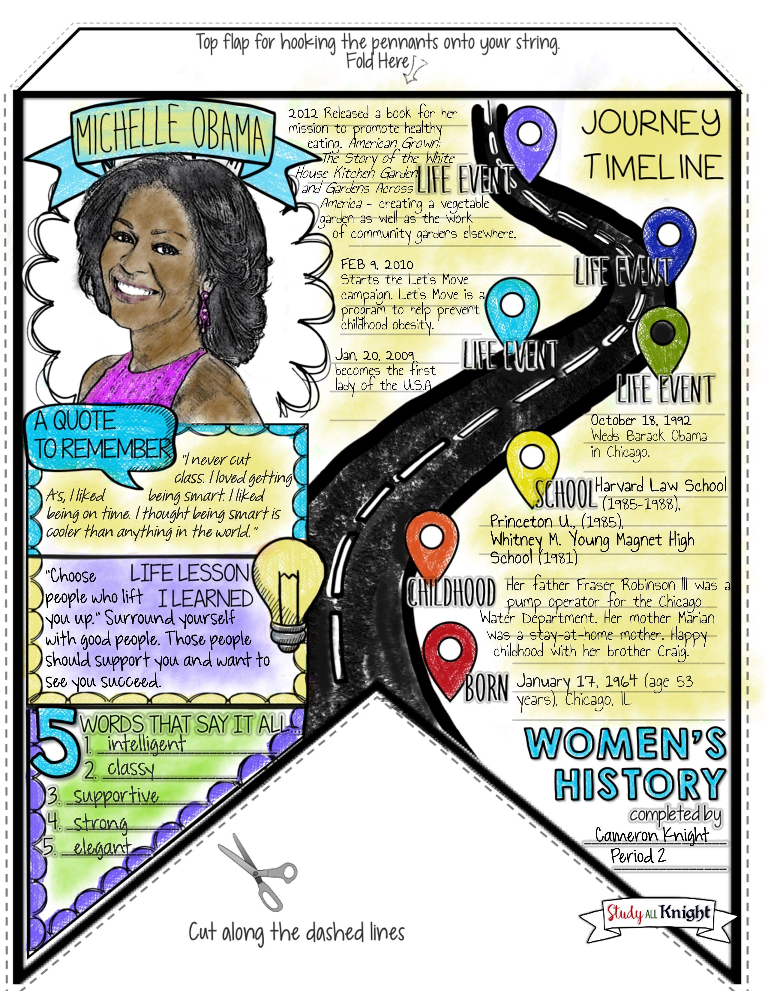 Women's History Month [ 3300 x 2550 Pixel ]